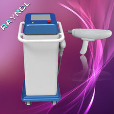 China 1055nm Carbon Therapy Laser Beauty Machine For Pore Refining, Wrinkle Removal Equipment supplier